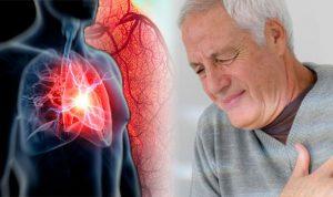 Heart Tonic - Výsledok - Amazon - ako to funguje